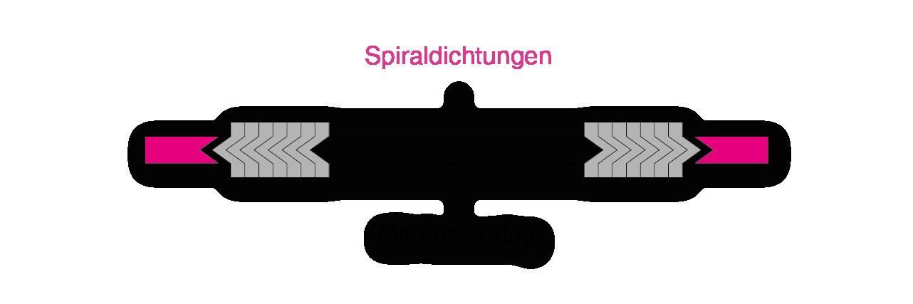 Profilschemas Spiraldichtungen 2 WEB