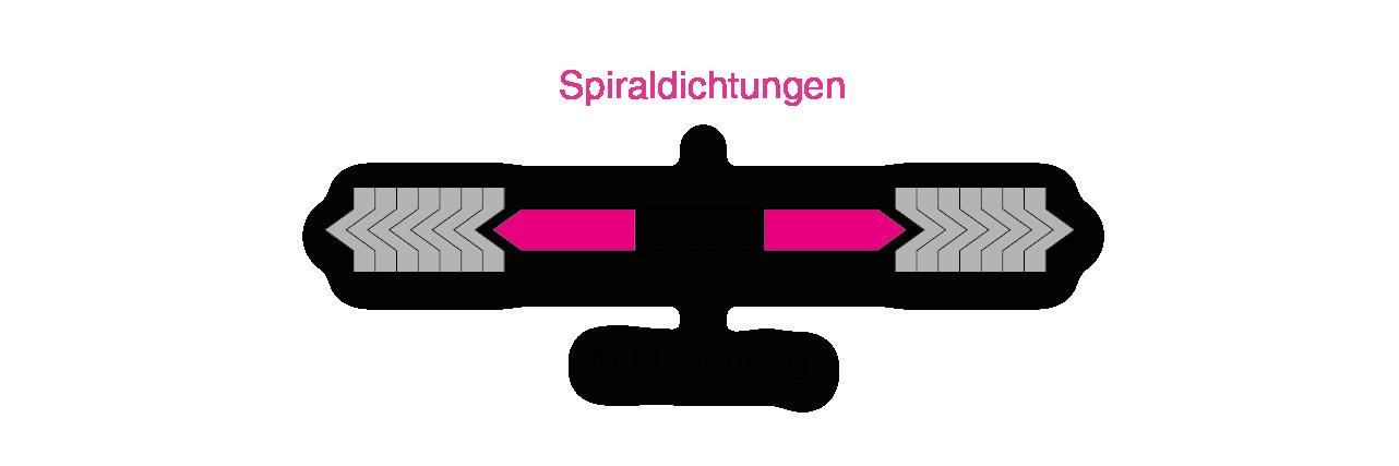 Profilschemas Spiraldichtungen 3 WEB